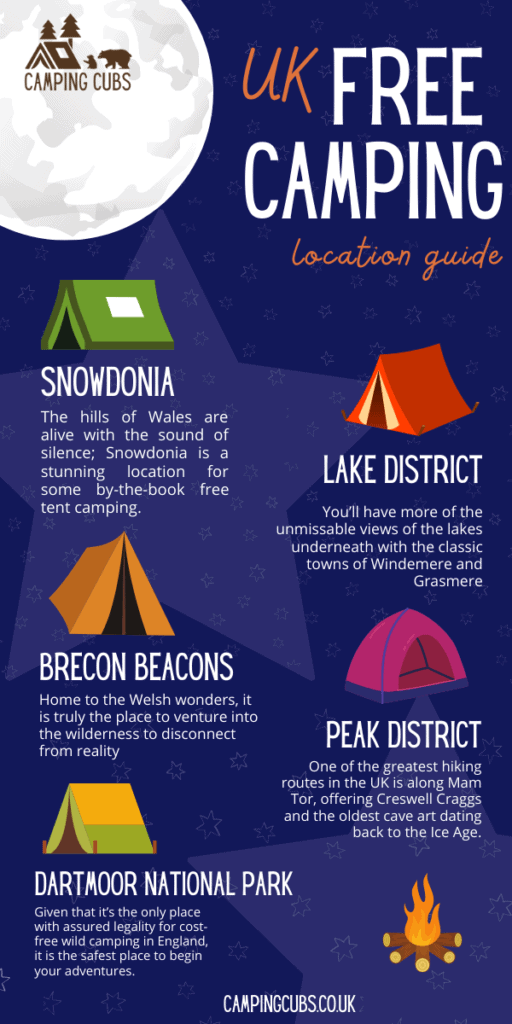 where can you camp for free infographic
